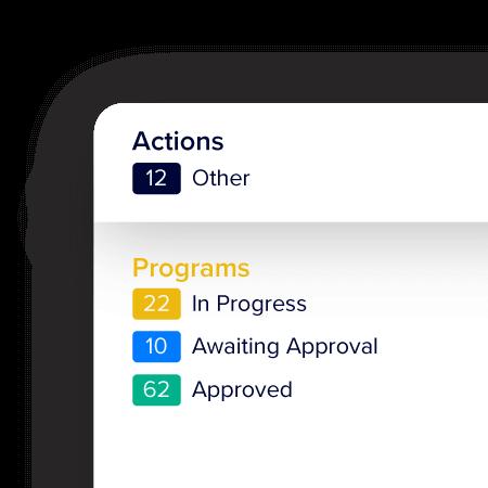 Performance Planning - TechnologyOne